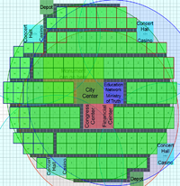 Houses midgame layout