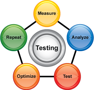 File:Testing.png