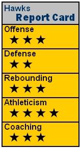 NBA09 ATL RC