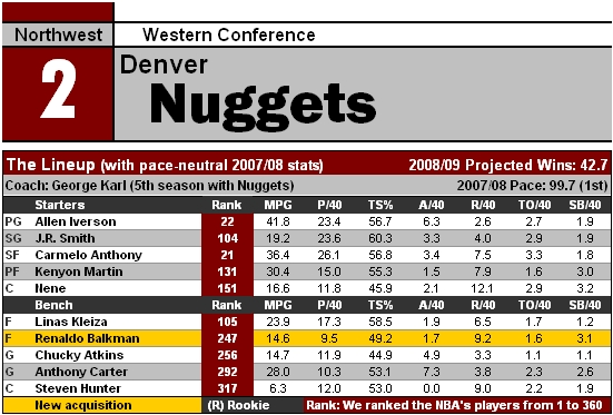File:NBA09 DEN.jpg