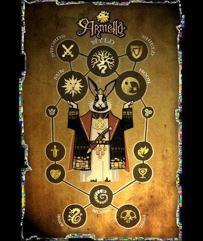 File:Armello dice-symbols-poster.png