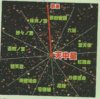 Hoshimeguri Chart1