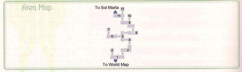 Sky Plains Area Map