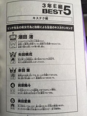 File:3-5 top 5.jpg
