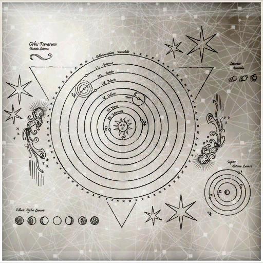 一幅太阳系的星象图。