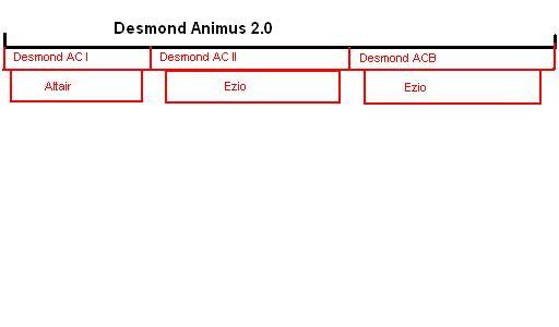 File:Desmond Animus 2.0.jpg