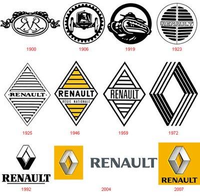 File:Logo-renault.jpg