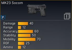 File:MK23 Socom statistics.png
