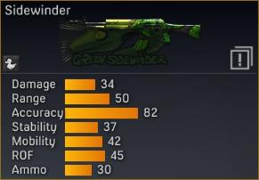 File:Sidewinder statistics.png