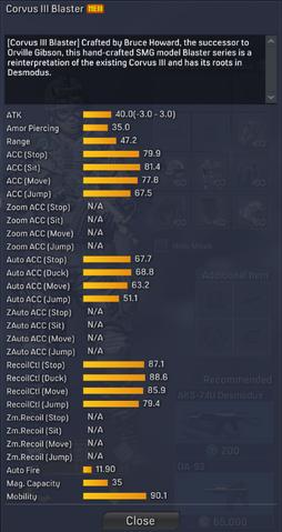 File:Corvus III Blaster detailed statistics.png