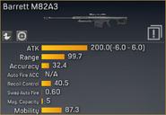 Barrett M82A3 statistics