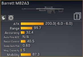 File:Barrett M82A3 statistics.png