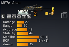 File:MP7A1 Altan statistics (modified).png