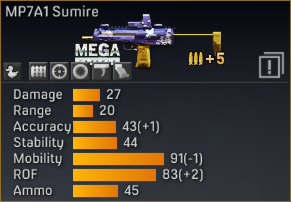 File:MP7A1 Sumire statistics (modified).png