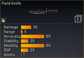 File:Field Knife statistics.png
