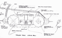 Tundra tanks' schematics