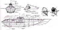 Schematics of submarine
