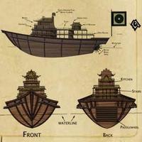 Ferry schematics