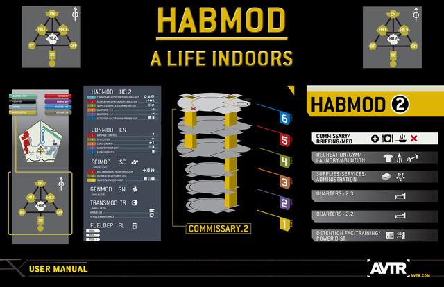 File:Habmod.jpg