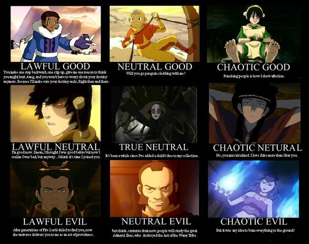 File:Atla character alignment by bellerophone29-d4akph5.jpg
