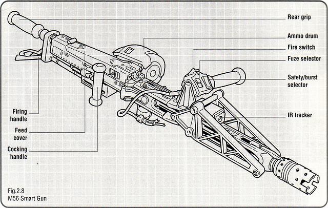 File:M56 Smart Gun diagram.jpg