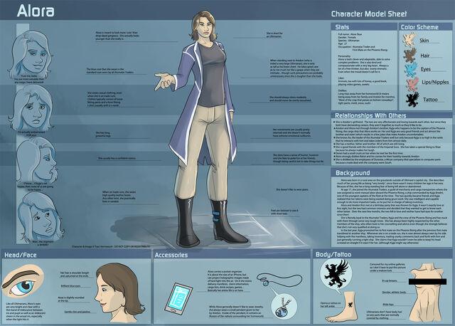 File:Alora-CharacterSheet.jpg