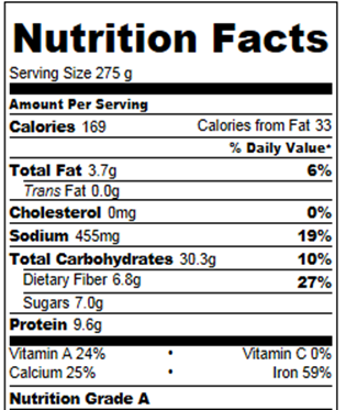 File:Nutrition.png