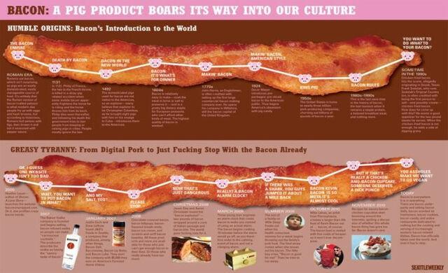 File:Bacon history .jpg