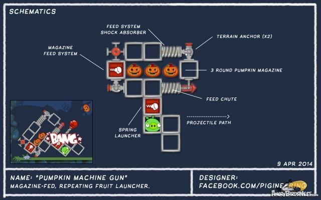File:Pumpkin-Machine-Gun-Schematics-copy-640x400.jpg