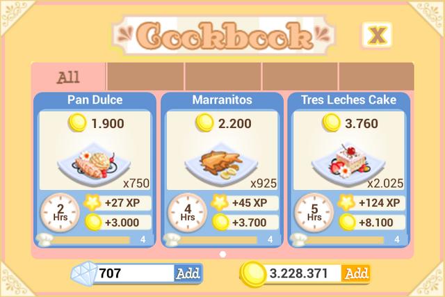 File:Puebla Oven recipes.png
