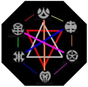 File:Bakugan attributes.jpg