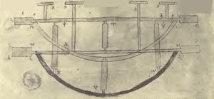 Little ladder - Codex M fol. 58 verso - Schneider 1906