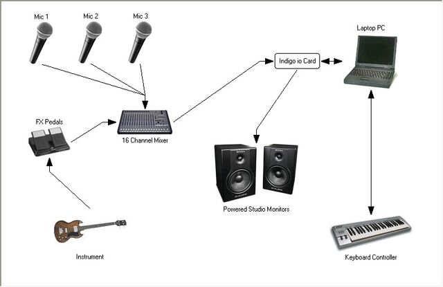 File:My Audio Setup.jpg
