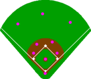 Baseballpositioning-normal