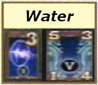 Waterelement