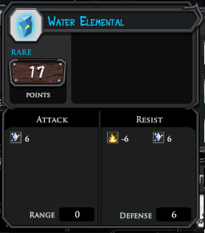 Water Elemental profile