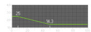 Battlefield 3 MTAR-21 Range.png