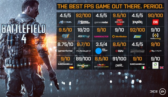 File:BF4Review.jpg