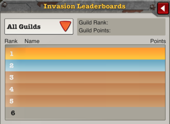 Invasion Leaderboards