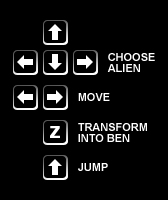 Ben10 savagepursuit controls
