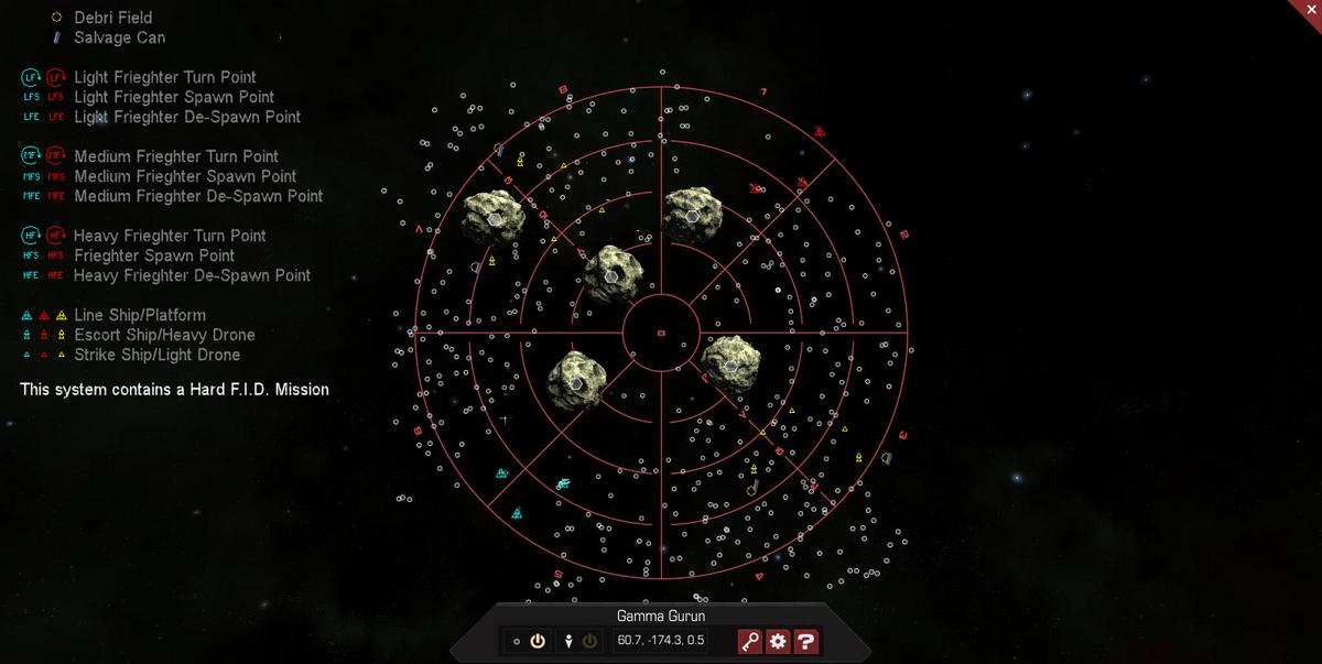 Gamma Gurun 3D System Map
