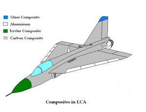 LCA Composites