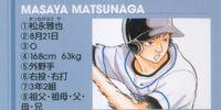 Masaya Matsunaga/Gallery