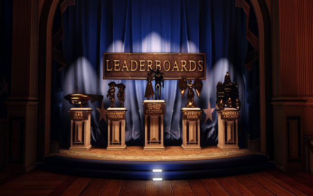 File:Leaderboardsclashintheclouds.png