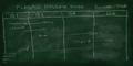 Fontaine Futuristics Plasmid Release Dates Chalkboard.png