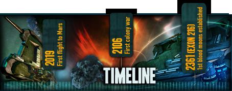 File:Banner timeline en.png