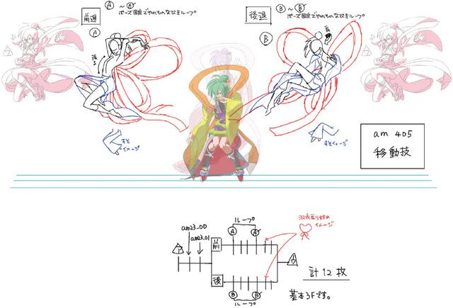 File:Amane Nishiki (Concept Artwork, 34).png