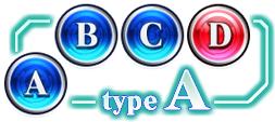 File:Technical Type (Chronophantasma).png