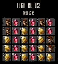 Login Bonus February