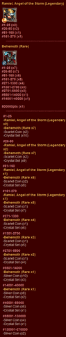 File:TLG4-Rewards.png